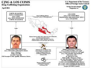 Cartel Jalisco Nueva Generación