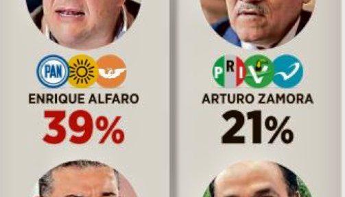 Encuesta Arturo Zamora