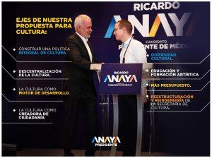 Raúl Padilla y Ricardo Anaya